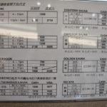 【マカオ番外編】成功旅行社のクーポンの料金を調査!!